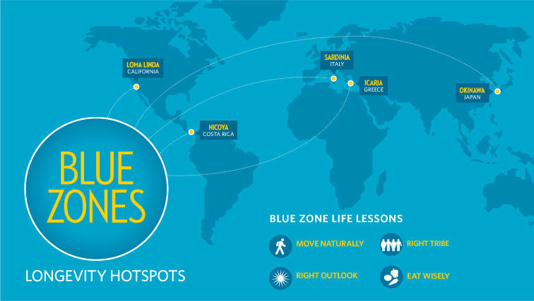 blue zones longevity hotspots.jpg