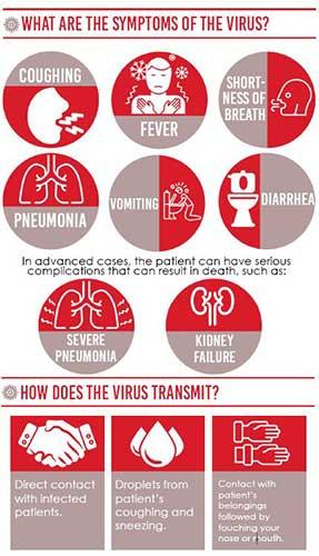 corona-virus-symptoms 2.jpg
